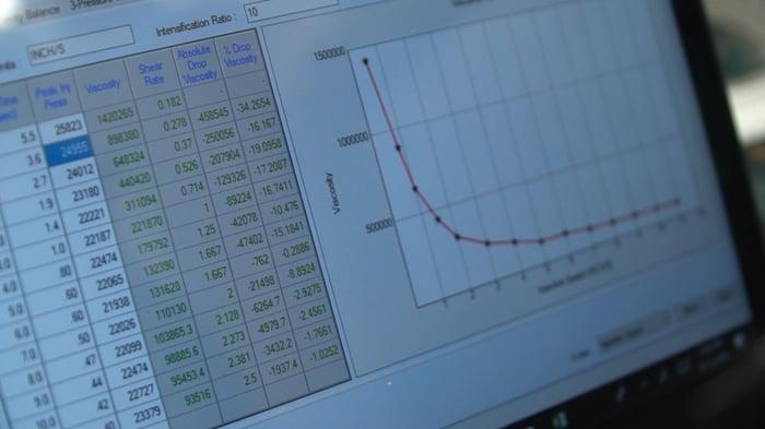 injection molding process monitoring