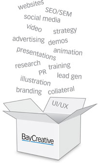 Your Marketing Department in a Box