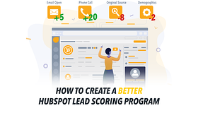 How to Create a Better HubSpot Lead Scoring Program