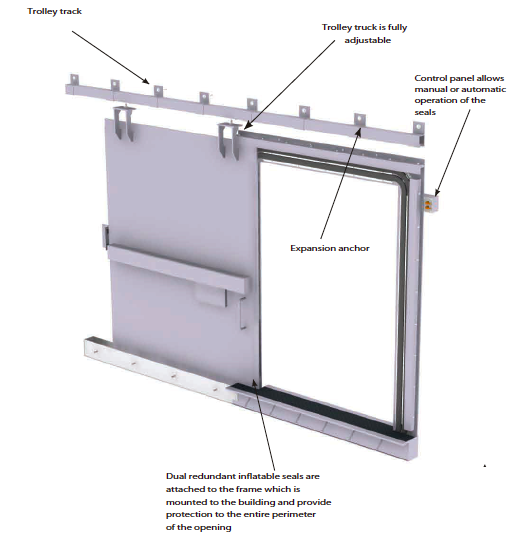 Sliding Watertight Flash Flood Door Fast Flood Protection