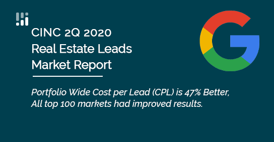 Real Estate Leads Q2 2020
