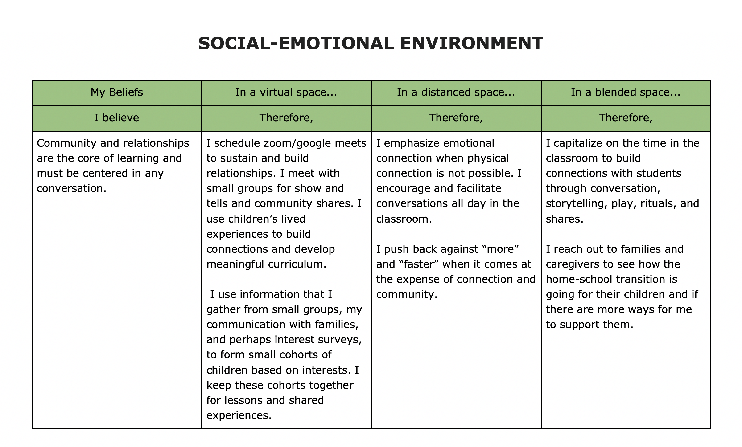 2 Social Emotional Environment