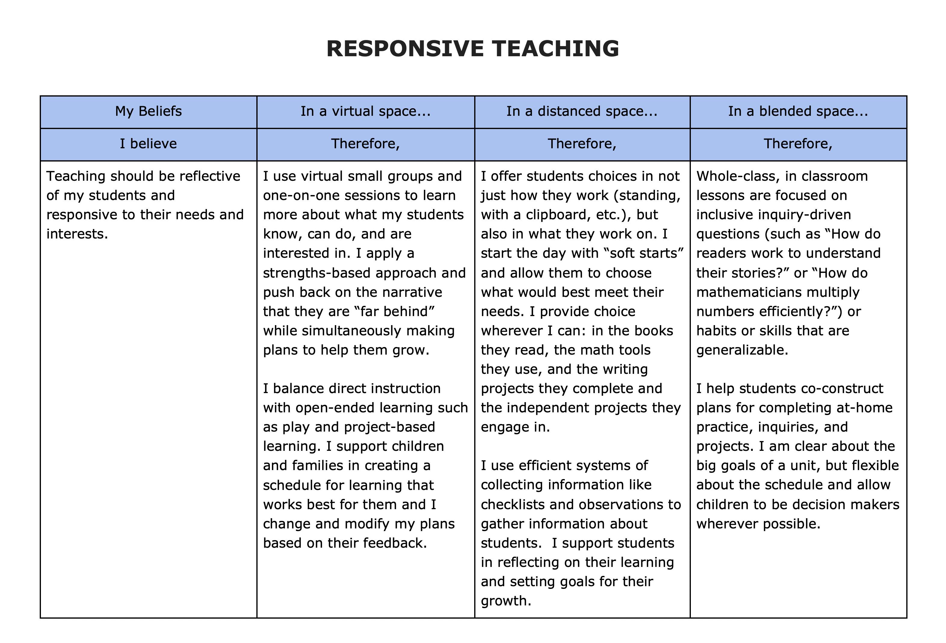 3 Responsive Teaching