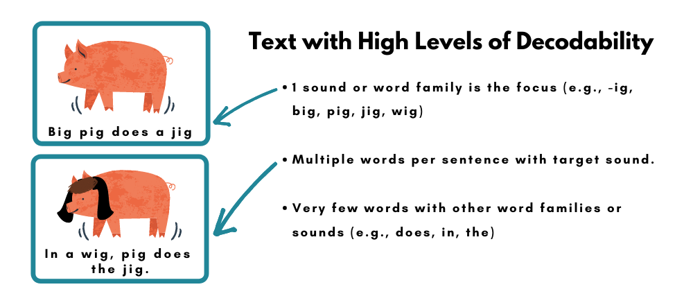 Copy of Text Codability