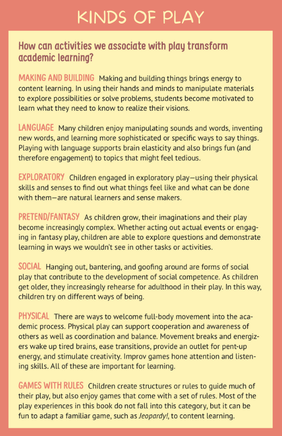 KINDS OF PLAY Graphic