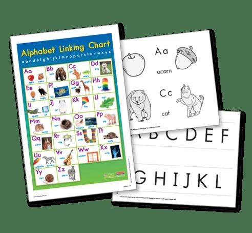 SLAW Alphabet Linking Chart
