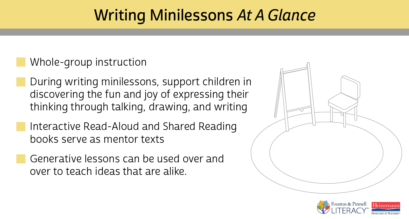 Writing Minilessons At A Glance