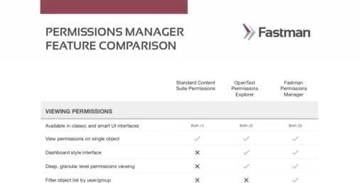 Permissions Manager Featured Comparison Checklist