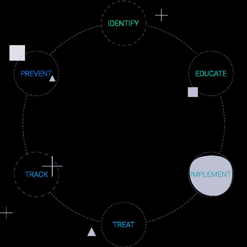phenotyping-graphic-v1