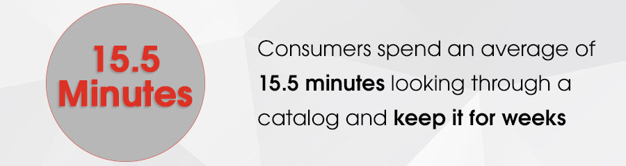 Consumers spend an average of 15.5 minutes looking through a catalog and keep it for weeks