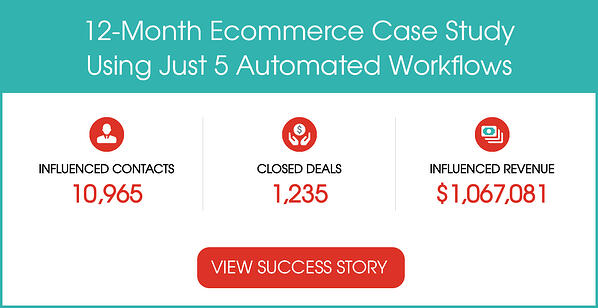ecommerce automated workflow case study