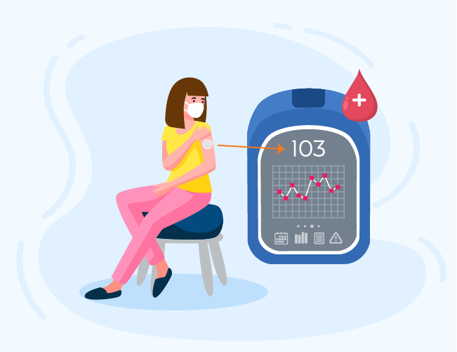 Blood Sugar Monitors: Novel Use Cases For Non-Diabetic Individuals