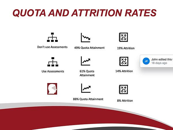 quota-attrition