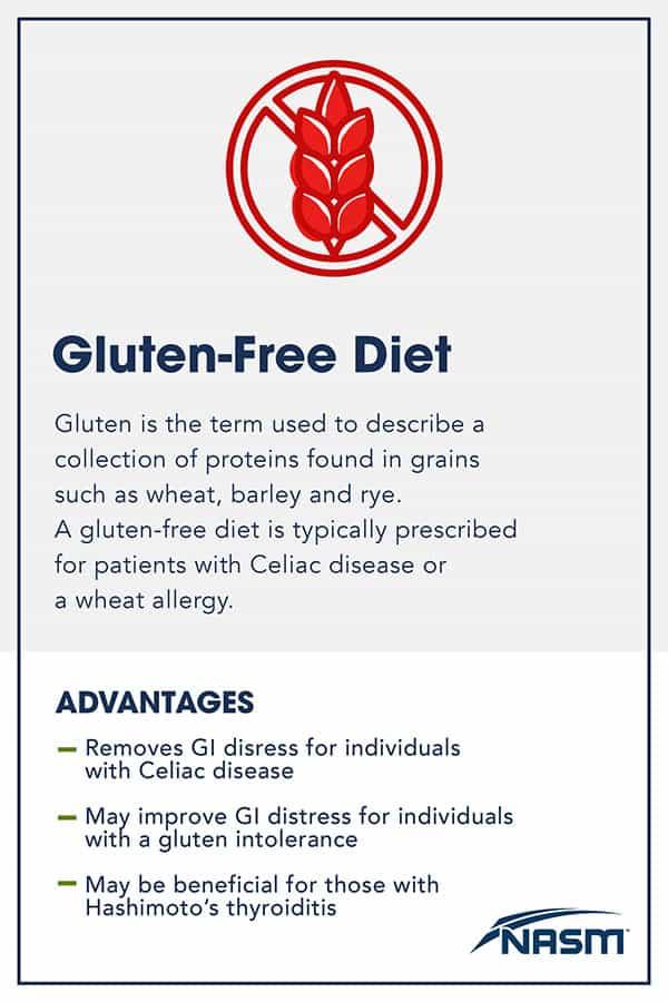 Gluten-Free Diet_Blog_ 2048 x 3072(1)