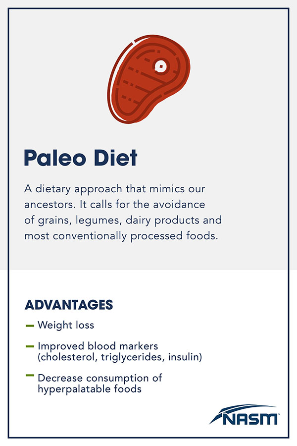 Paleo Diet_Blog_ 2048 x 3072(1)