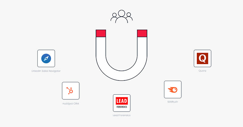 The 5 Best Lead Generation Tools for B2B Companies