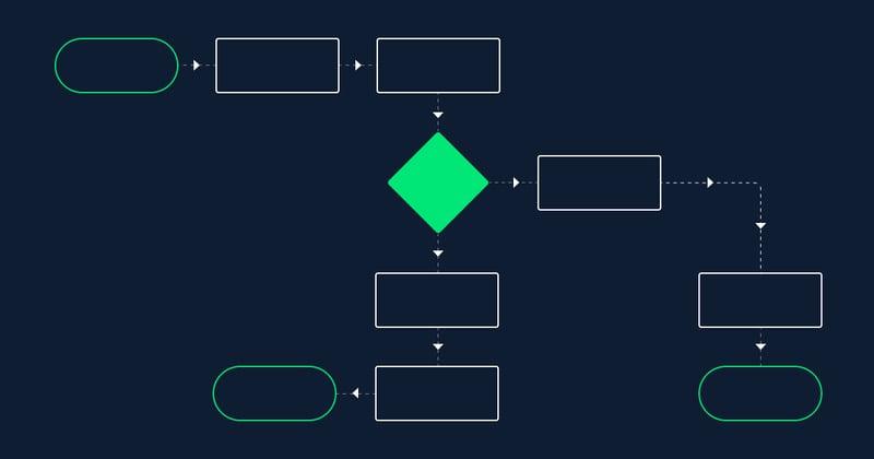 Exploring HubSpot's New Default Workflows