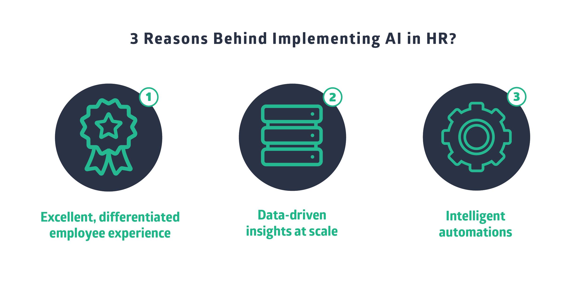 Definition & Goals of DT in HR part 2-07