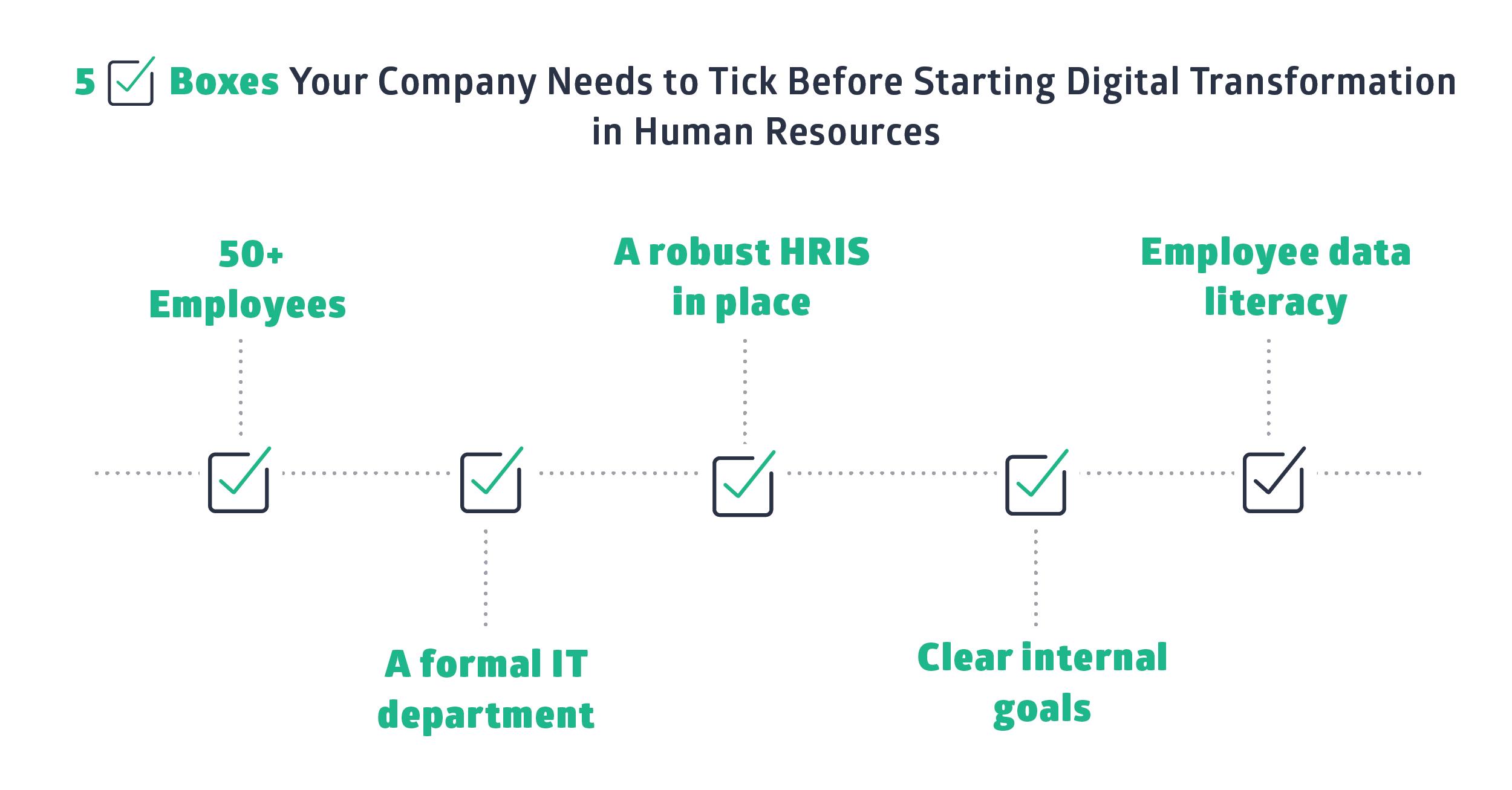 Definition & Goals of DT in HR-03