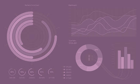 15 Statistics That Prove the Power of Data Visualization