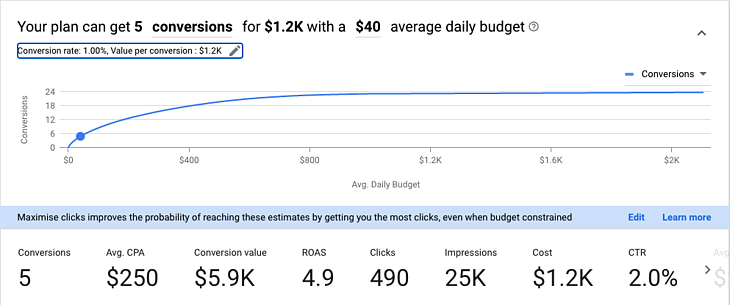 How to set Google Ads Benchmarks