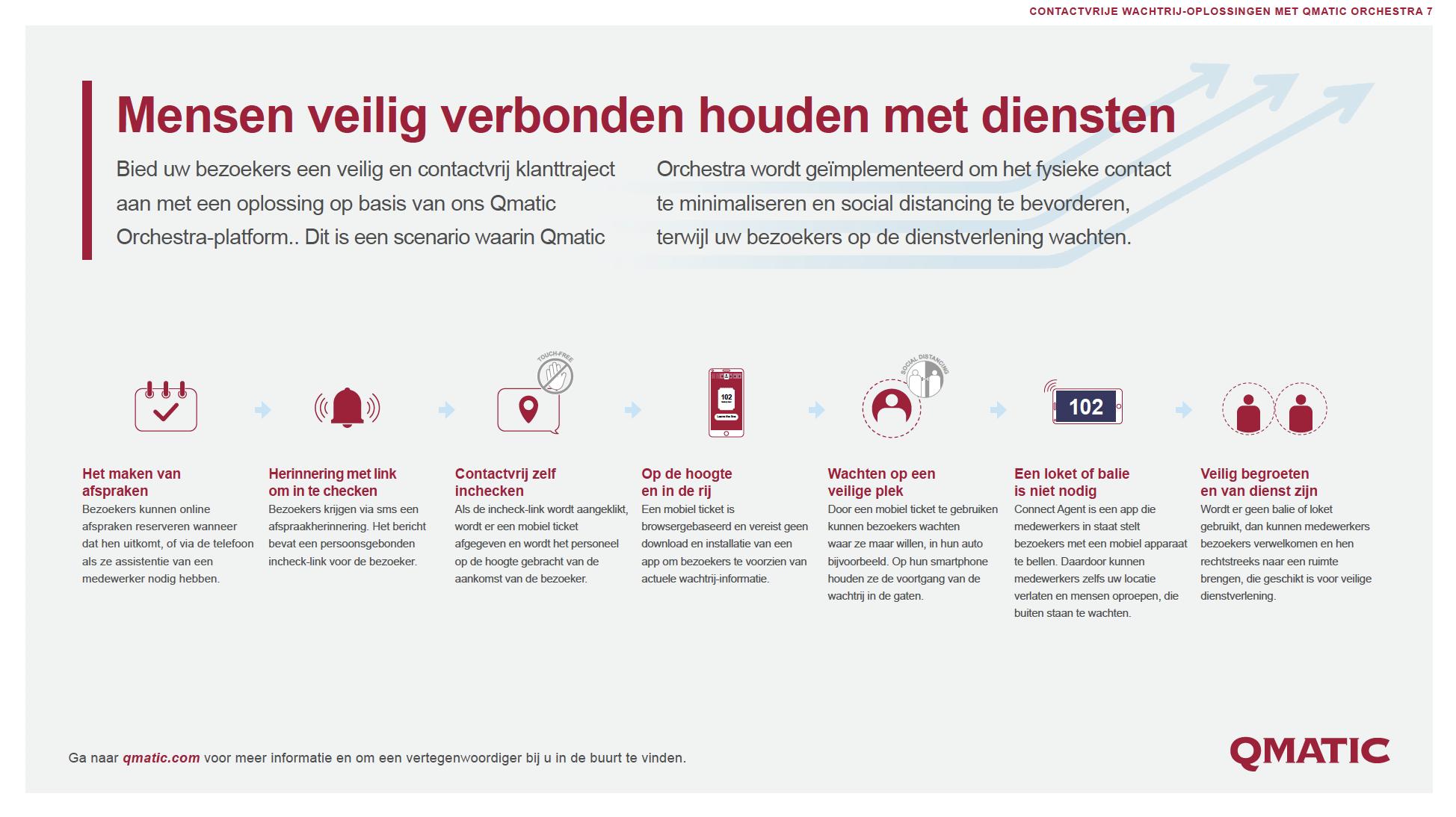 infographic-touchfree-cjm-social-image-nl