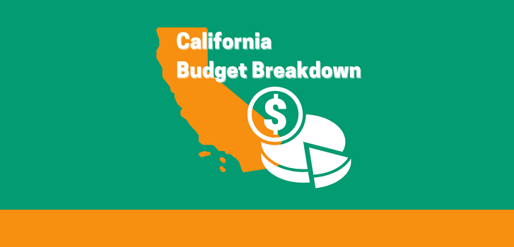 What Does California's Historic State Budget Mean for Charter Public Schools?