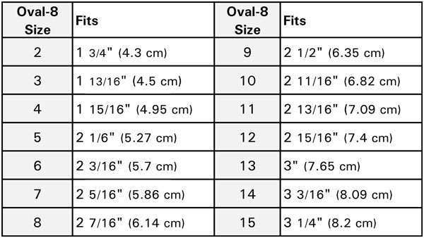 measurements individual