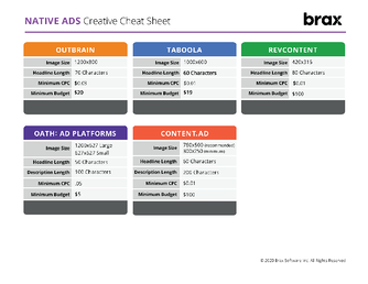 Content Recommendation Ad Creative Cheat Sheet