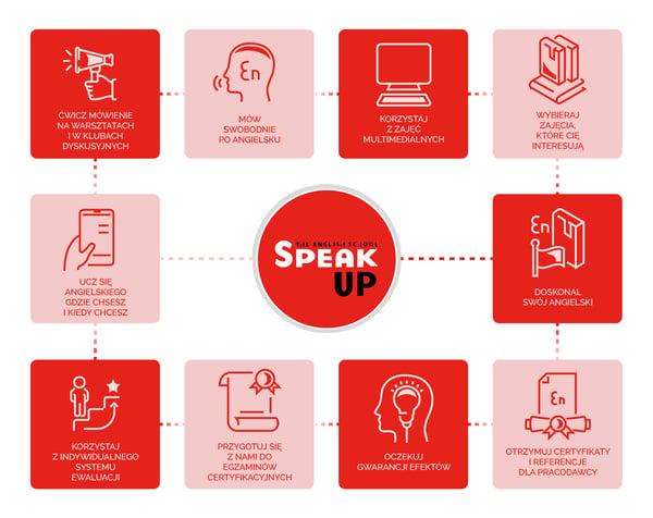 SpeakUpEverything