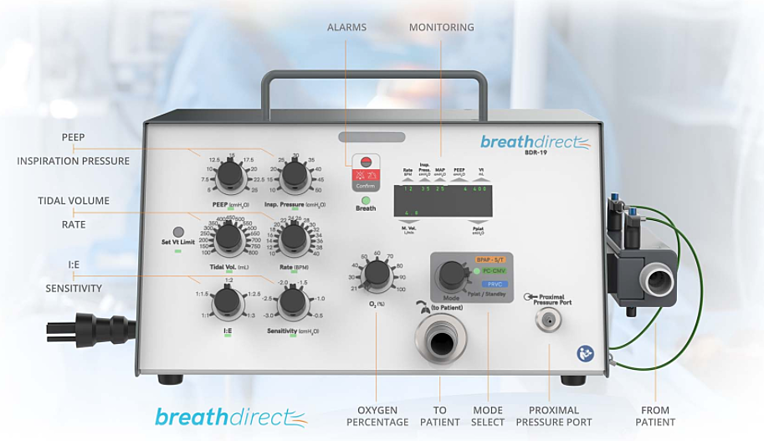 BreathDirect's BDR-19™ Critical Care Ventilator from California's Nectar Product Development, Receives FDA Emergency Use Authorization