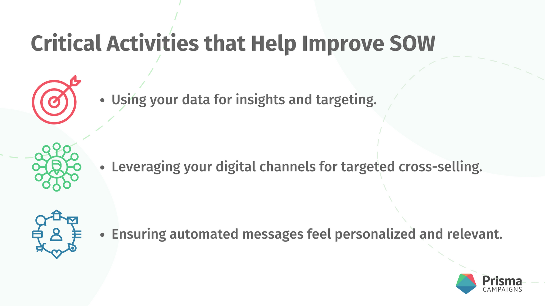 Critical Activities that Help Improve SOW
