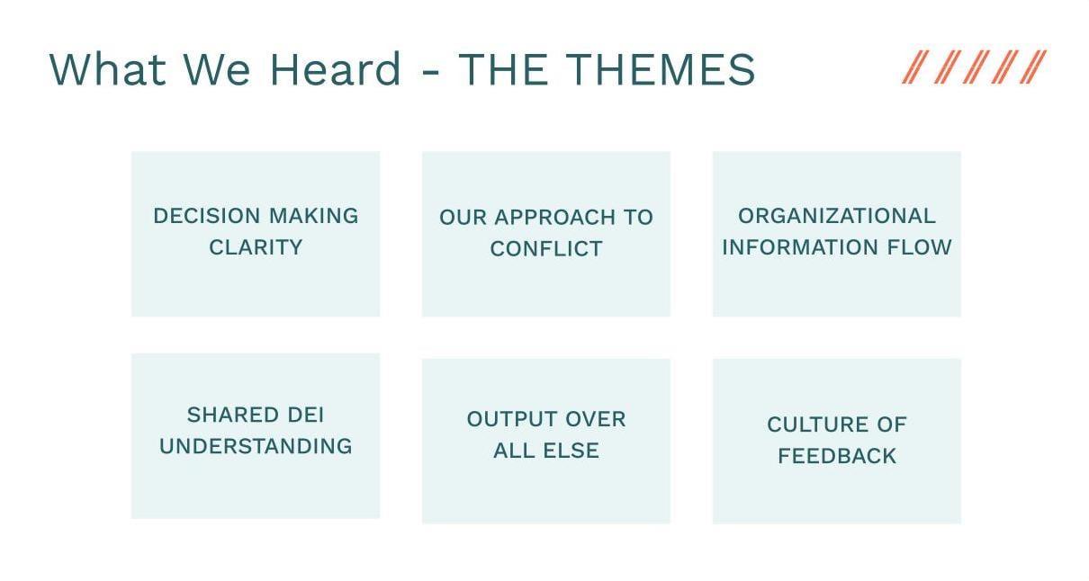 CSGF Themes Image