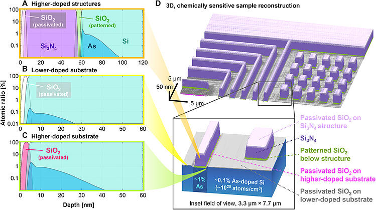 World's first phase-sensitive EUV imaging reflectometer on 3D nanostructure characterization