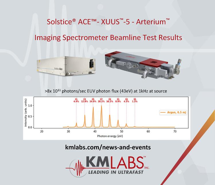 KMLabs' XUUS™-5 integrated in-situ with Spectra-Physics Solstice® Ace™ delivers high-flux 30-120 eV EUV photons