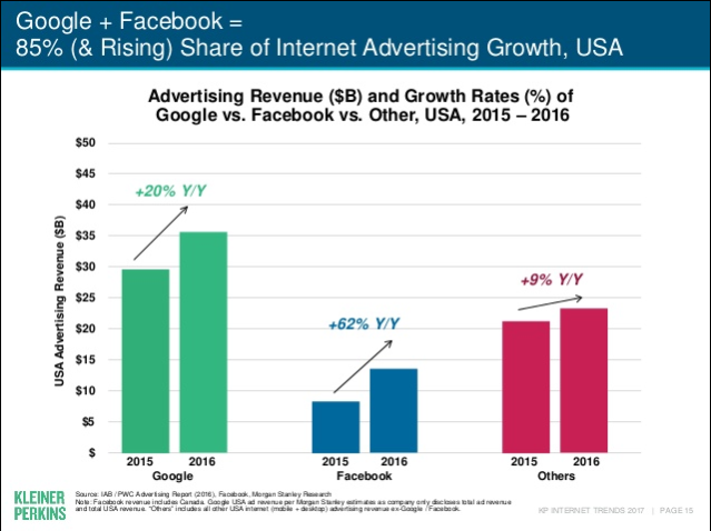 [The PPC Show] This Week In Ad Tech Headlines for June 2nd