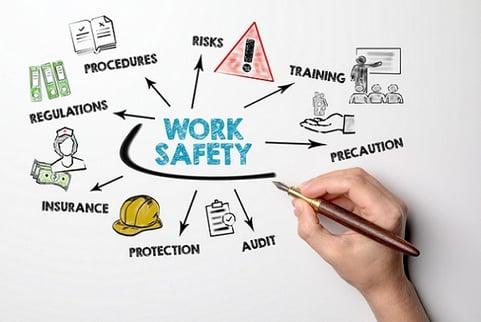 Arbeitsschutz mit Entertainment-Faktor