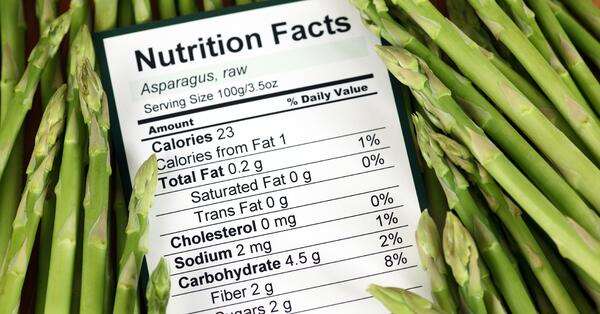 Food labelling regulations: What's changing and how can you keep up?