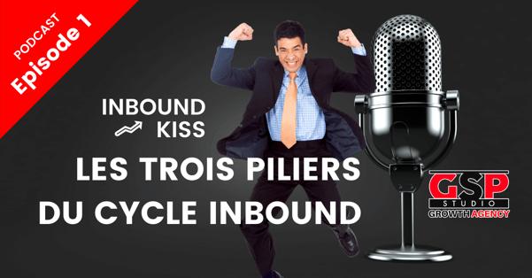 Podcast - les trois piliers du cycle inbound