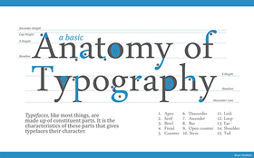 The Essentials of Typography for eLearning