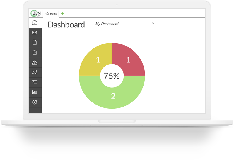 Quality Management System Dashboard