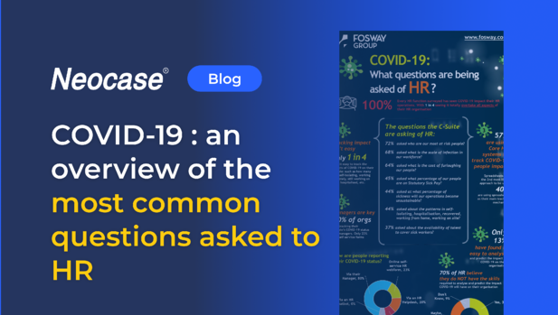 COVID-19 : an overview of the most common questions asked to HR