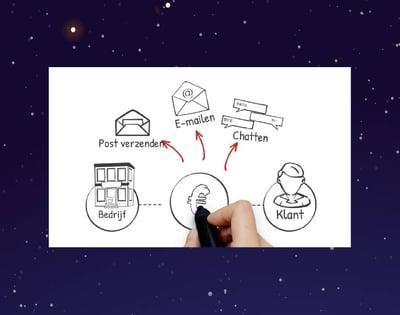 Whiteboard animatie
