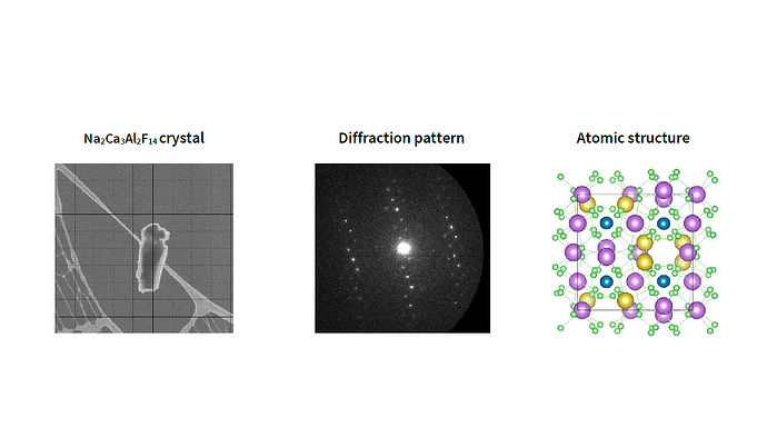 First crystal structure from an electron diffractometer