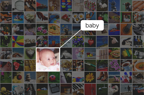 image-recognition-and-classification