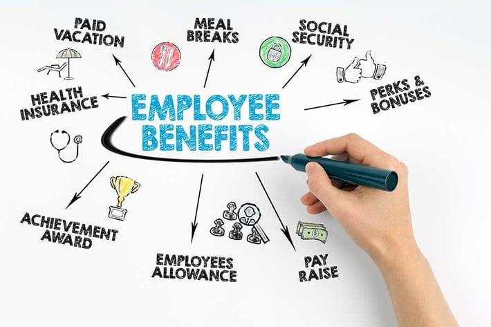 designing a benefits plan