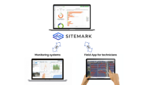 The Have-It-All Synergy Between Monitoring & Aerial Data for Solar PV