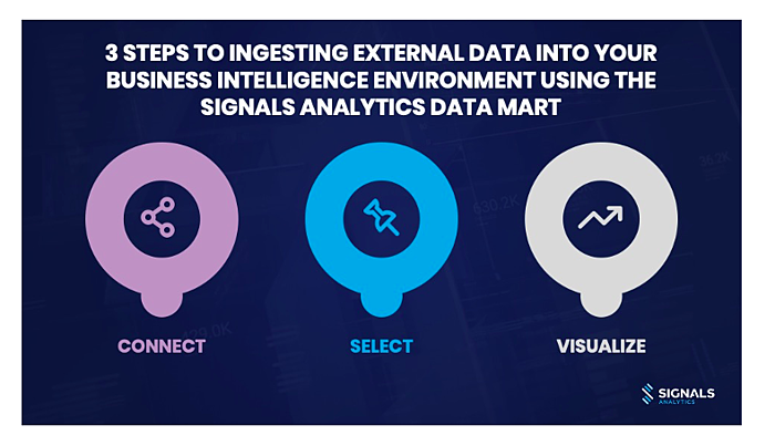 3 Steps to Ingesting External Data into Your Business Intelligence Environment
