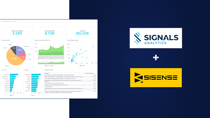 Sisense and Signals Analytics Partner to Bring the Power of External Data into the Enterprise
