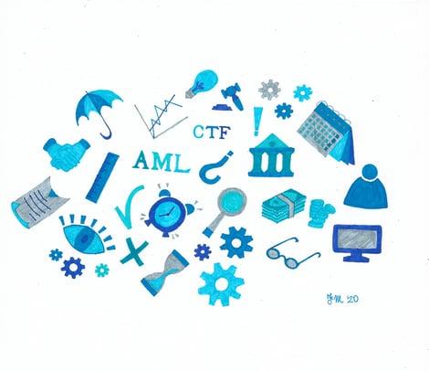 aml-ctf